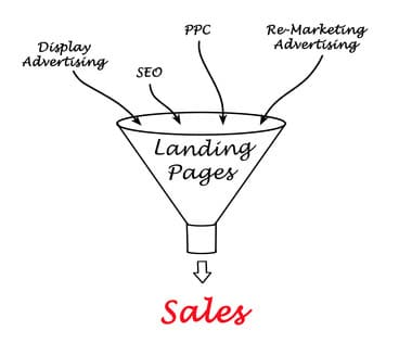 landing page strategia efficace